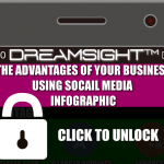 The Advantages Of Your Business Using Social Media Infographic