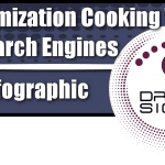 Optimization Cooking With Search Engines Graphic Series: Infographic