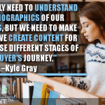 We Not Only Need To Understand The Demographics Of Our Customers, But We Need To Make Sure That We Create Content For Each Of These Different Stages Of The Buyer's Journey